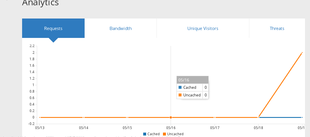 Acelera-tu-sitio-con-Cloudflare-desde-cPanel-3