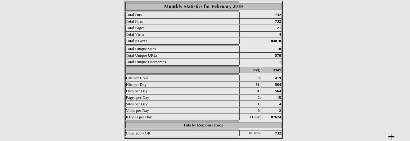 monthly_statics_FTP