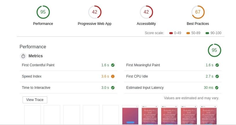 Prueba de velocidad luego de instalar LiteSpeed cache en WordPress